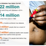 Diabetes – It's within our Power to Change
